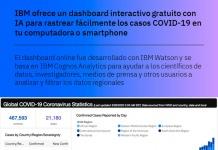 IBM casos de Coronavirus