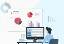 plataforma para detectar y prevenir contagios de Covid en lugares de trabajo