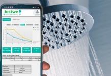 Con Iot desarrollan sistema para reducir consumo de agua y energía