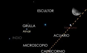 Conjunción planetaria Júpiter y Saturno 21 de diciembre 2020