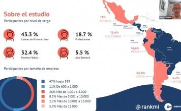 """Encuentro """"Gestión Estratégica del Desempeño: Pasado, Presente y Futuro en Latinoamérica"""" organizado por Rankmi y Circular HR"""