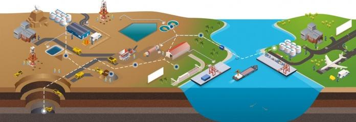 BASF e IntelliSense.io buscan acelerar la transformación digital de la industria minera