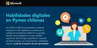ENCUESTA REVELA ALTA DIGITALIZACIÓN EN LAS PYMES CHILENAS