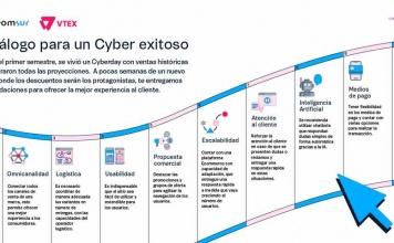 Decálogo del ecommerce para un exitoso Cybermonday
