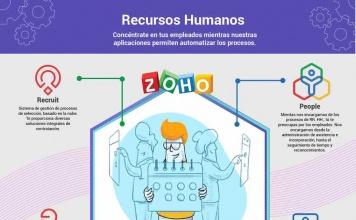 La tecnología es la clave de la eficiencia de la gestión de los Recursos Humanos