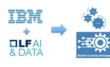 Machine Learning eXchange (MLX): Datos confiables y artefactos de IA en un solo lugar