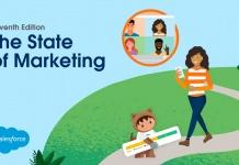 Salesforce state of marketing: 66% de los profesionales de marketing apuestan al crecimiento de ingresos en los próximos 12 a 18 meses